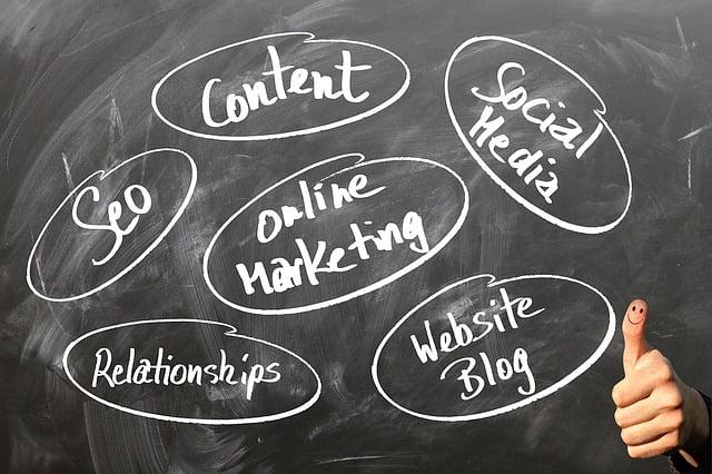 web content marketing bellinzona atlantia consulting micheli and co.